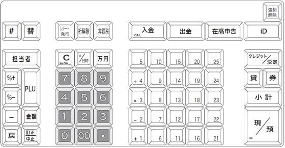TE-2800-25S キーボードレイアウト