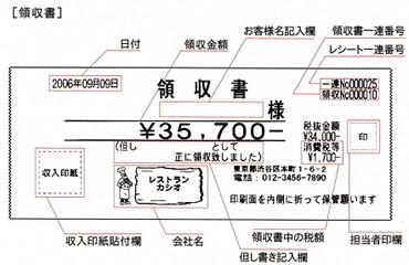 NL-300 横型領収書の発行が可能