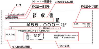 TE-2700 横型領収書の発行が可能