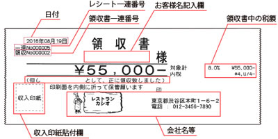 TK-400 横型領収書の発行が可能