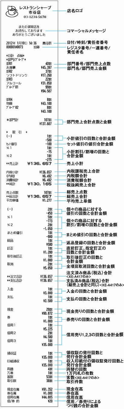XE-A417 シャープレジスターレポート見本
