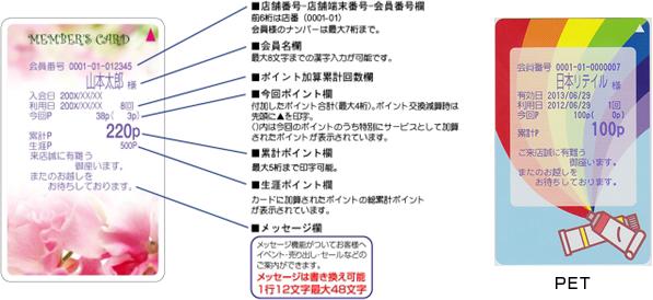 ロイコ式リライトカードの説明